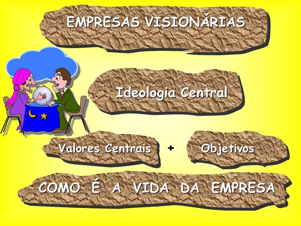 EMPRESAS VISIONÁRIAS Ideologia Central COMO É A VIDA DA EMPRESA