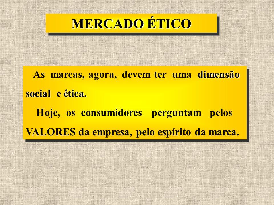 MERCADO ÉTICO As marcas, agora, devem ter uma dimensão social e ética.