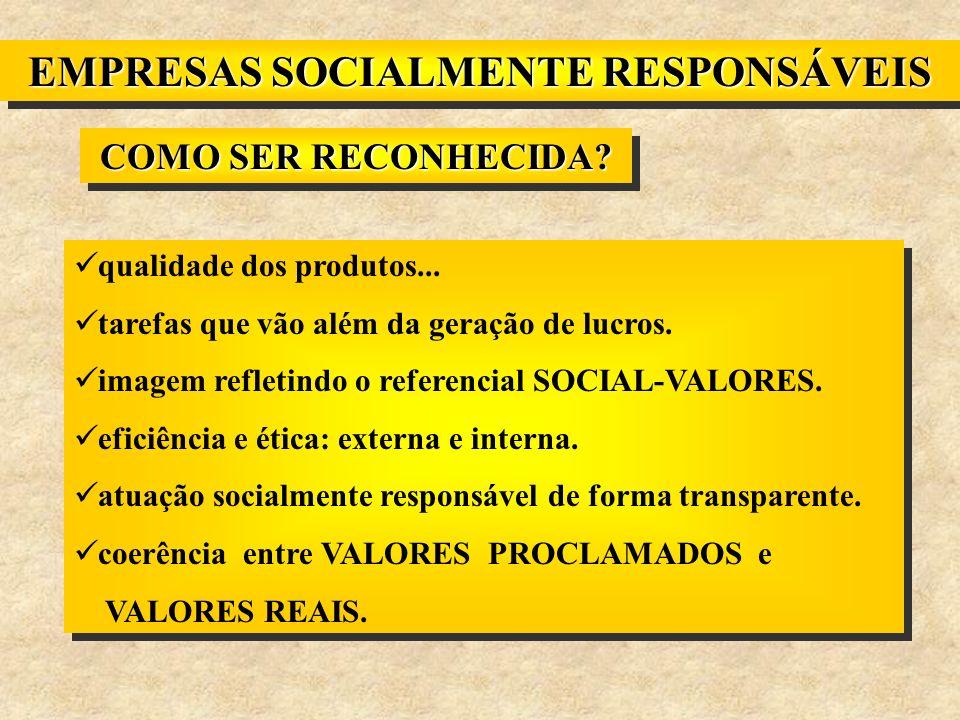EMPRESAS SOCIALMENTE RESPONSÁVEIS