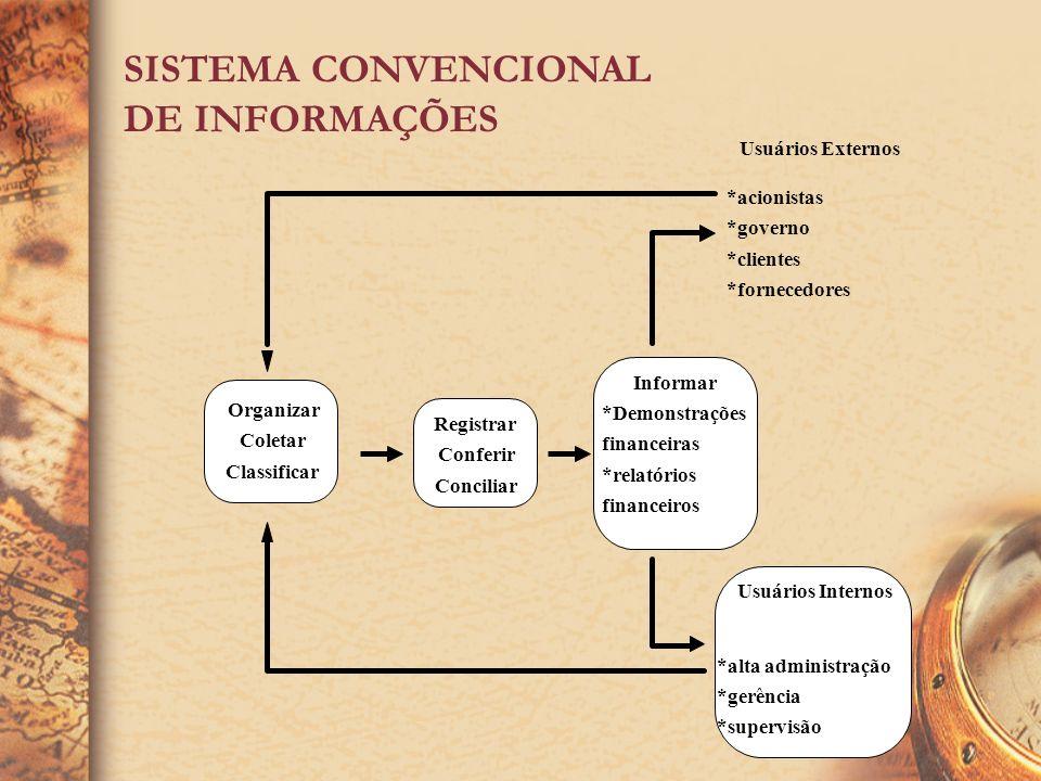 SISTEMA CONVENCIONAL DE INFORMAÇÕES