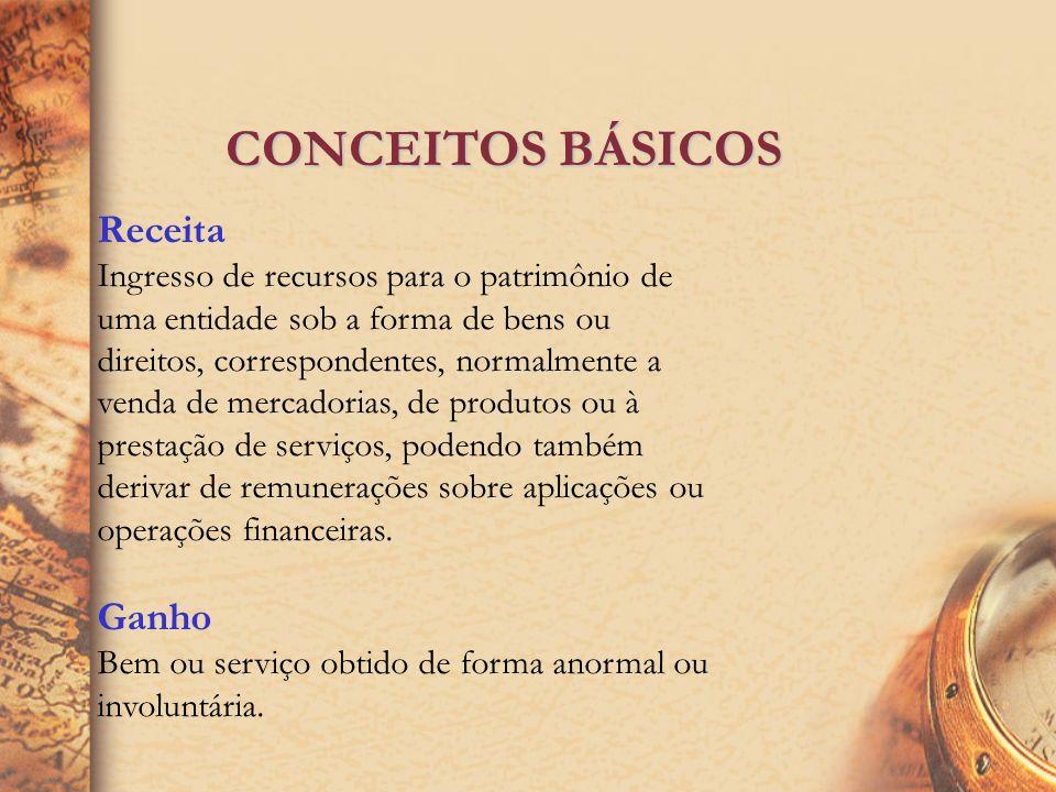 CONCEITOS BÁSICOS Receita Ganho