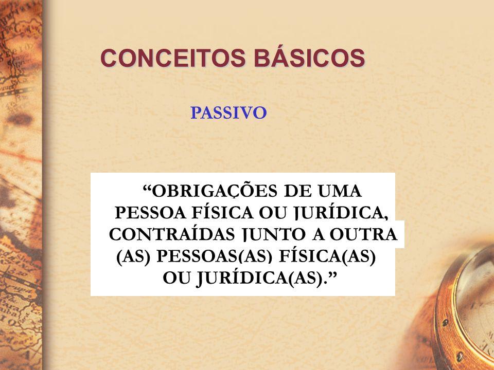 CONCEITOS BÁSICOS PASSIVO OBRIGAÇÕES DE UMA