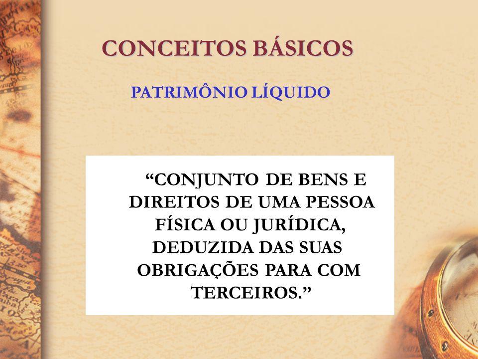 CONCEITOS BÁSICOS CONJUNTO DE BENS E DIREITOS DE UMA PESSOA
