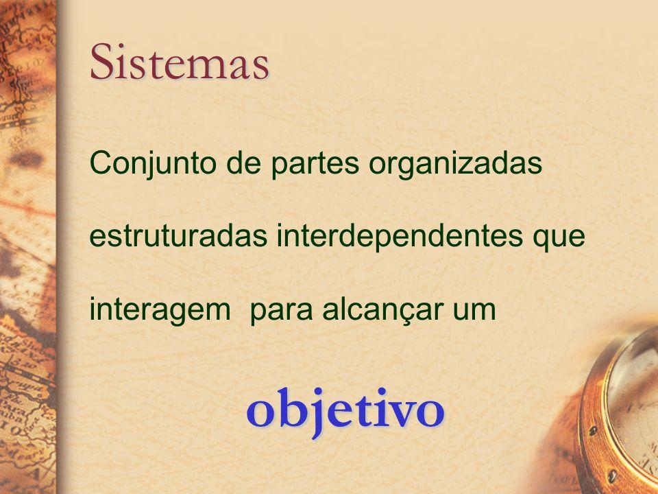 SistemasConjunto de partes organizadas estruturadas interdependentes que interagem para alcançar um.