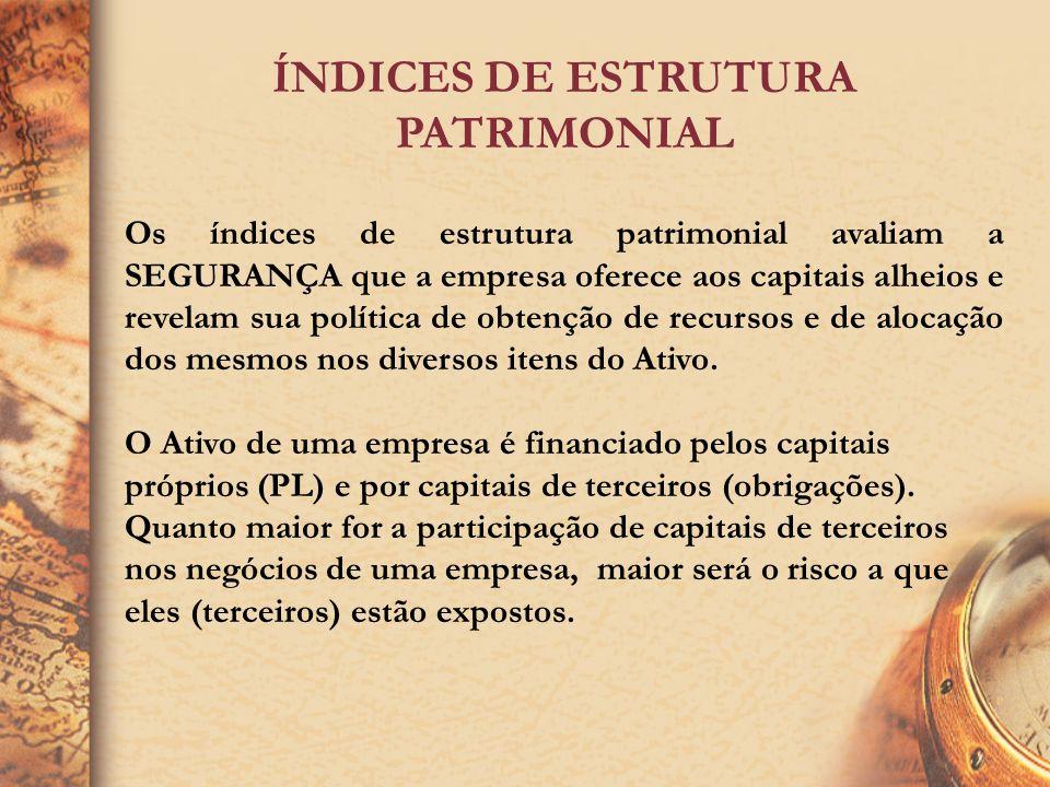 ÍNDICES DE ESTRUTURA PATRIMONIAL