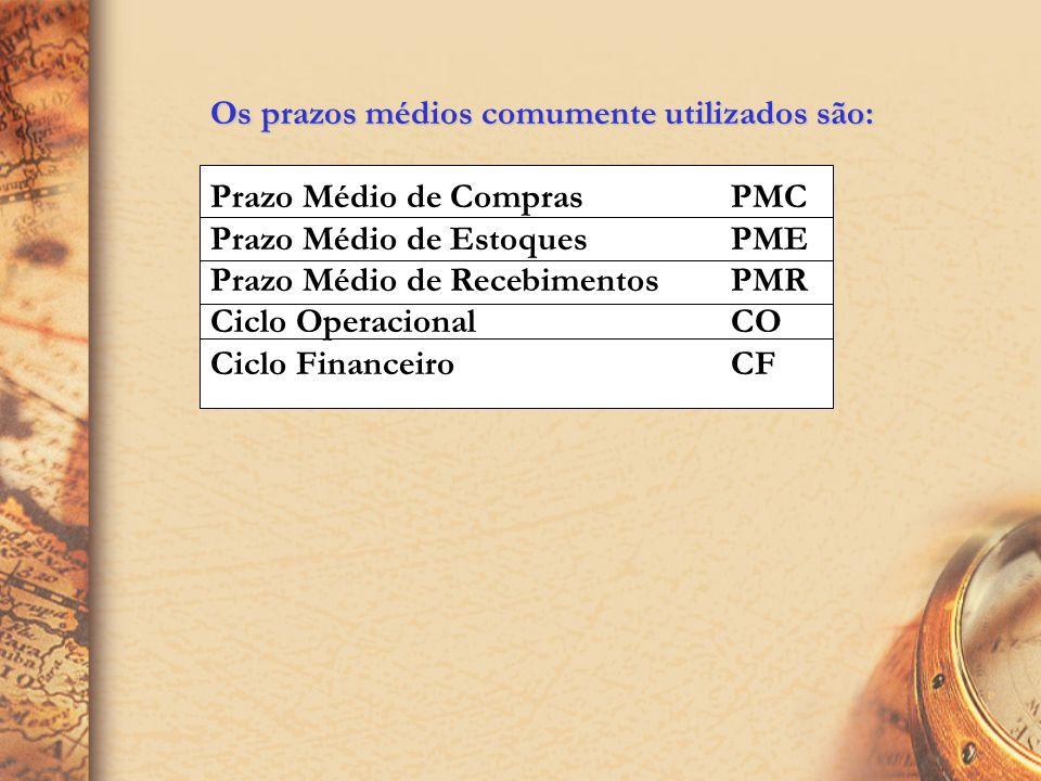 Os prazos médios comumente utilizados são: