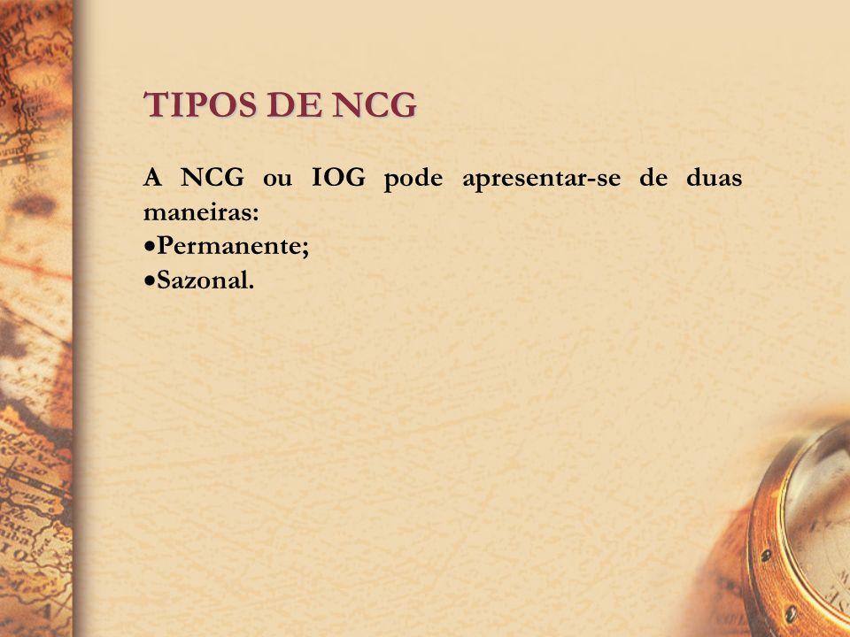 TIPOS DE NCG A NCG ou IOG pode apresentar-se de duas maneiras: