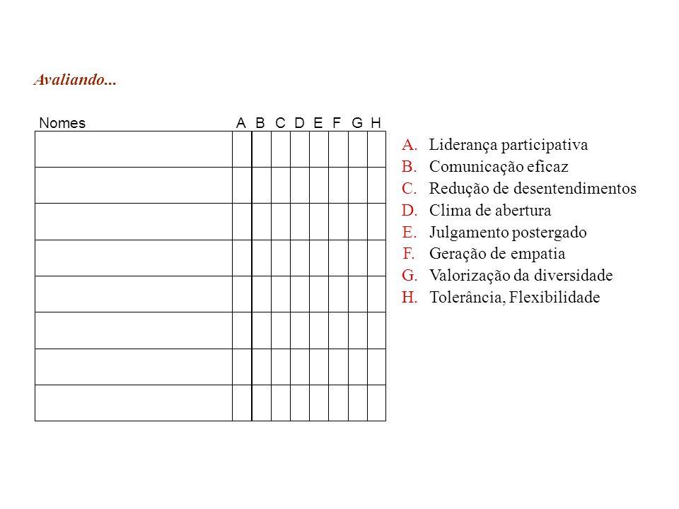 Liderança participativa B. Comunicação eficaz C.