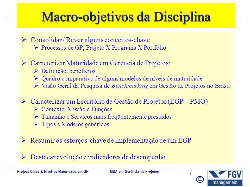 Macro-objetivos da Disciplina
