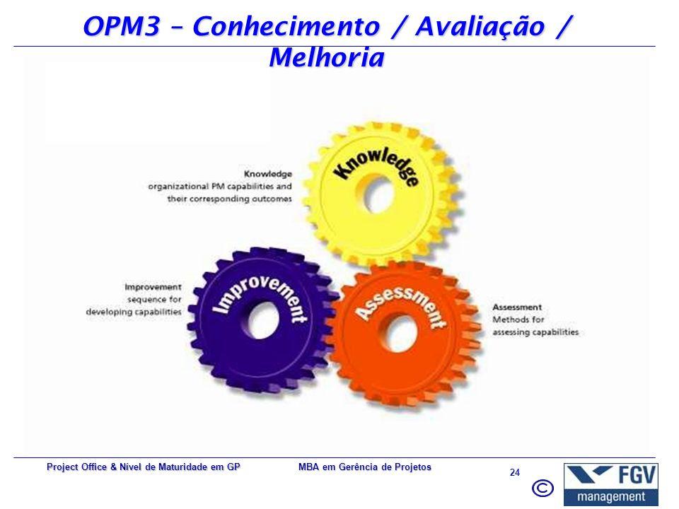 OPM3 – Conhecimento / Avaliação / Melhoria