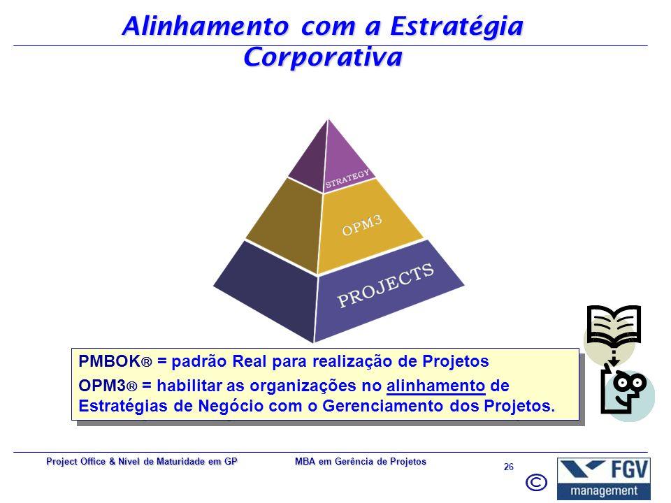 Alinhamento com a Estratégia Corporativa