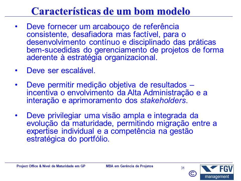 Características de um bom modelo