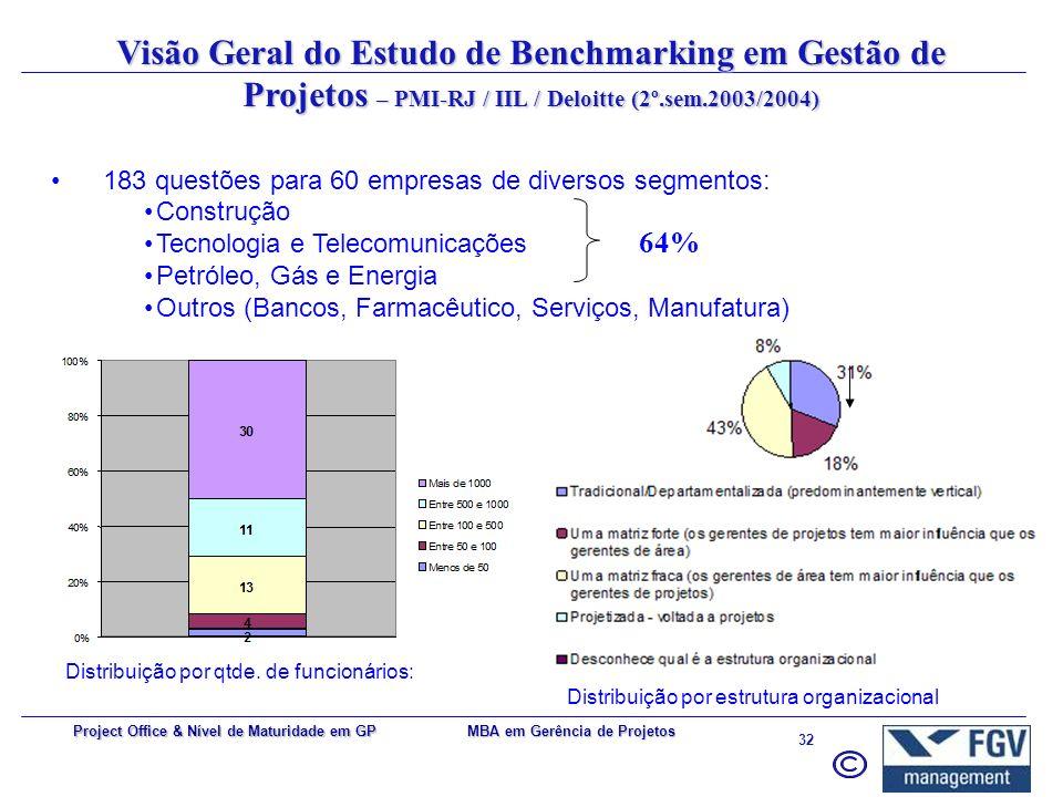 Visão Geral do Estudo de Benchmarking em Gestão de Projetos – PMI-RJ / IIL / Deloitte (2º.sem.2003/2004)