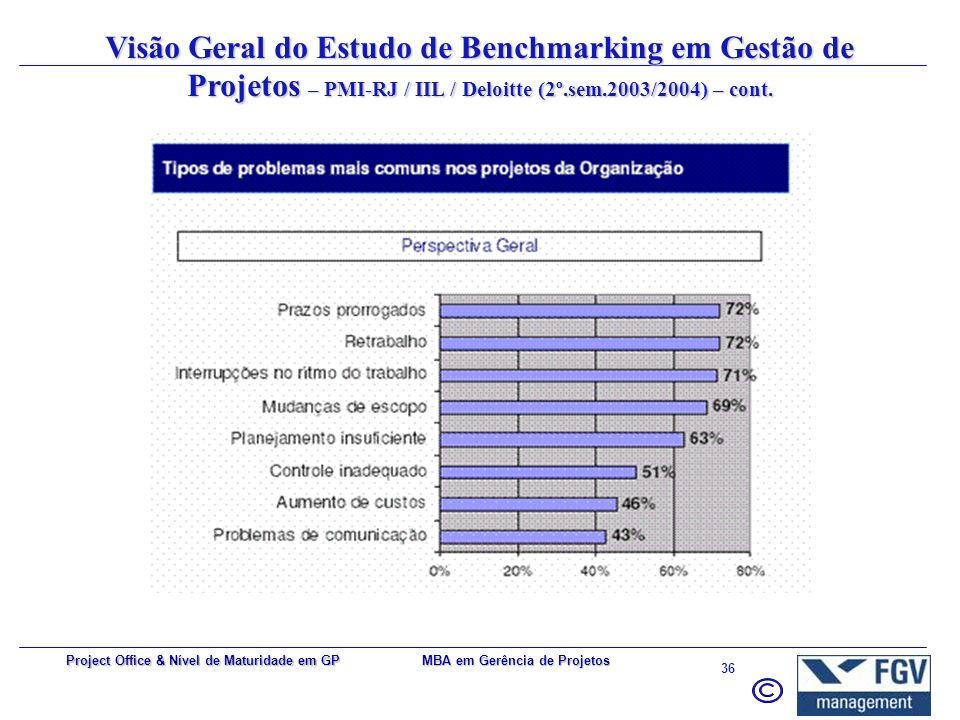 Visão Geral do Estudo de Benchmarking em Gestão de Projetos – PMI-RJ / IIL / Deloitte (2º.sem.2003/2004) – cont.