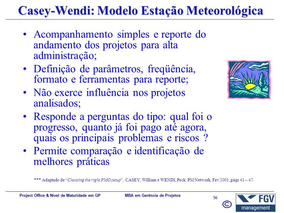 Casey-Wendi: Modelo Estação Meteorológica