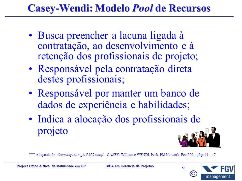 Casey-Wendi: Modelo Pool de Recursos