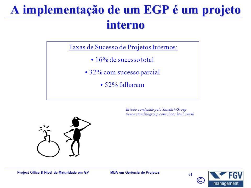 A implementação de um EGP é um projeto interno