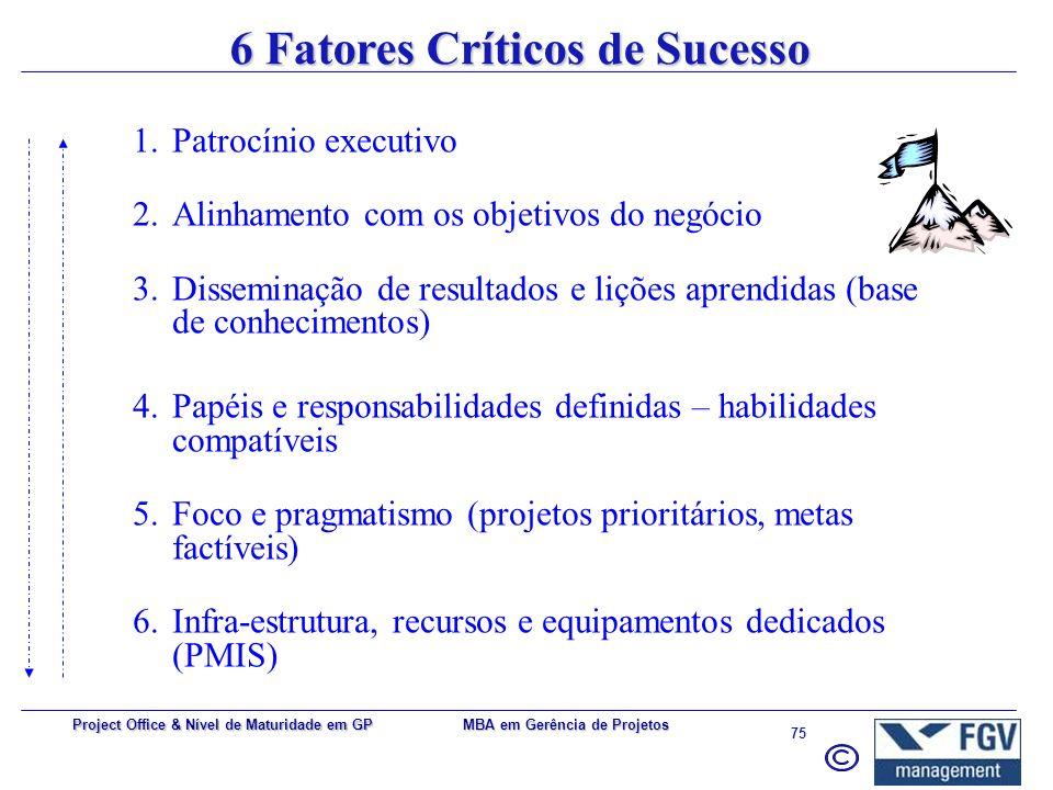 6 Fatores Críticos de Sucesso