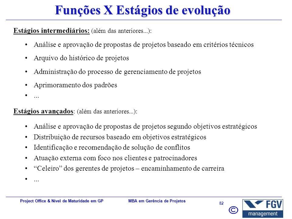Funções X Estágios de evolução