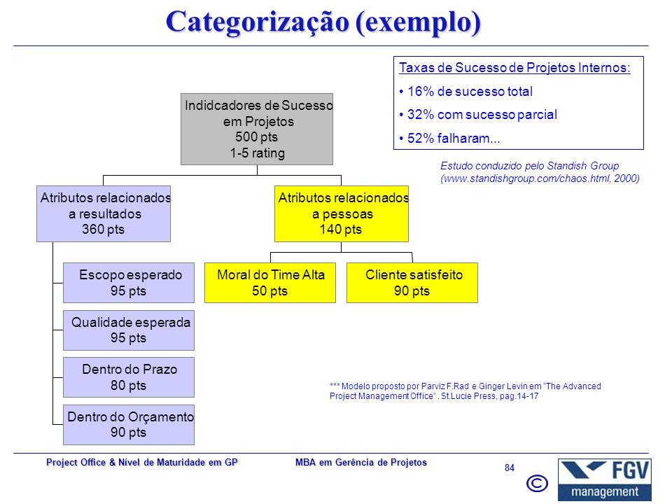 Categorização (exemplo)
