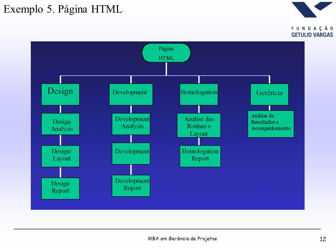 Exemplo 5. Página HTML