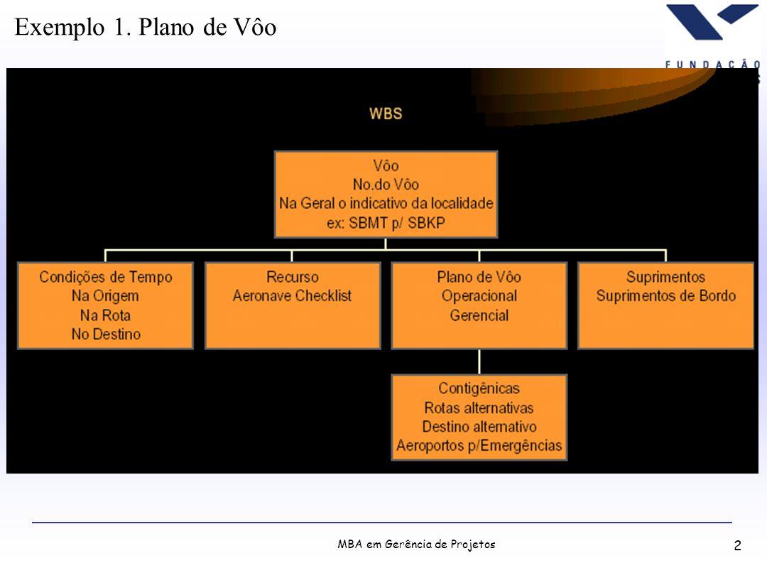 Exemplo 1. Plano de Vôo