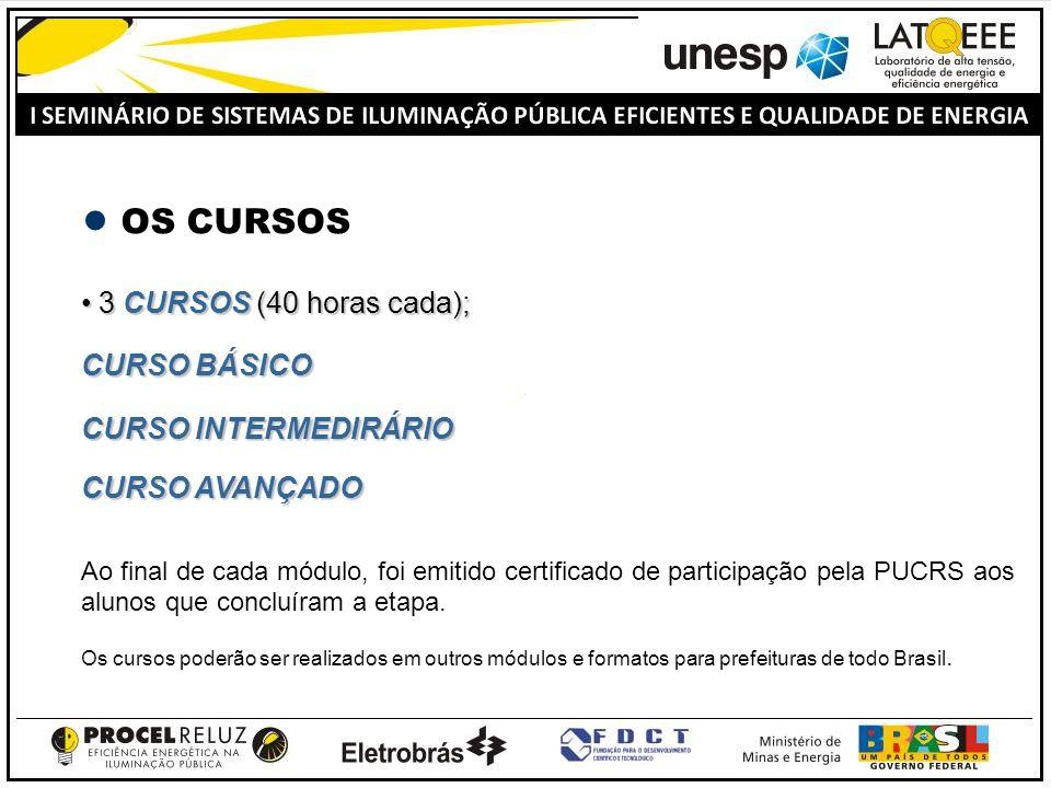 OS CURSOS 3 CURSOS (40 horas cada); CURSO BÁSICO CURSO INTERMEDIRÁRIO