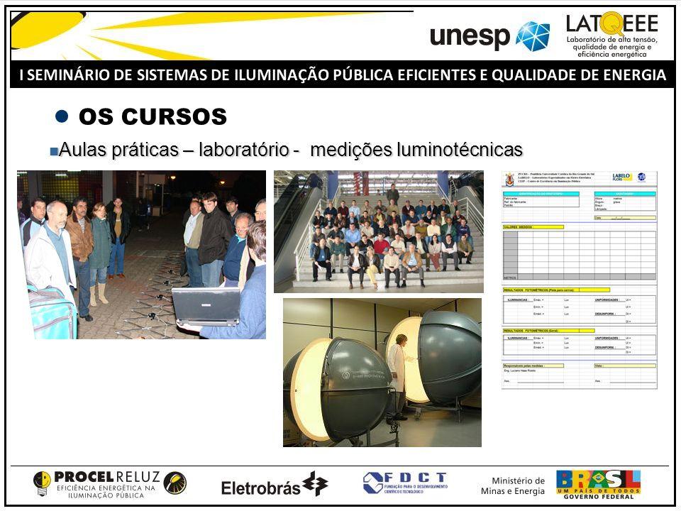 OS CURSOS Aulas práticas – laboratório - medições luminotécnicas