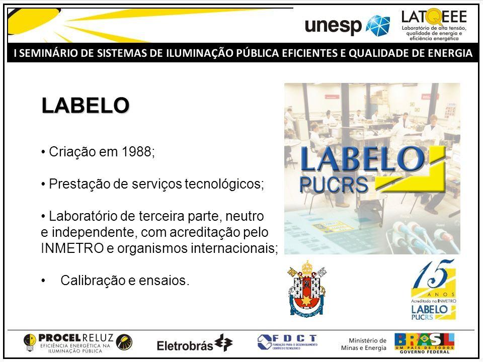 LABELO Criação em 1988; Prestação de serviços tecnológicos;