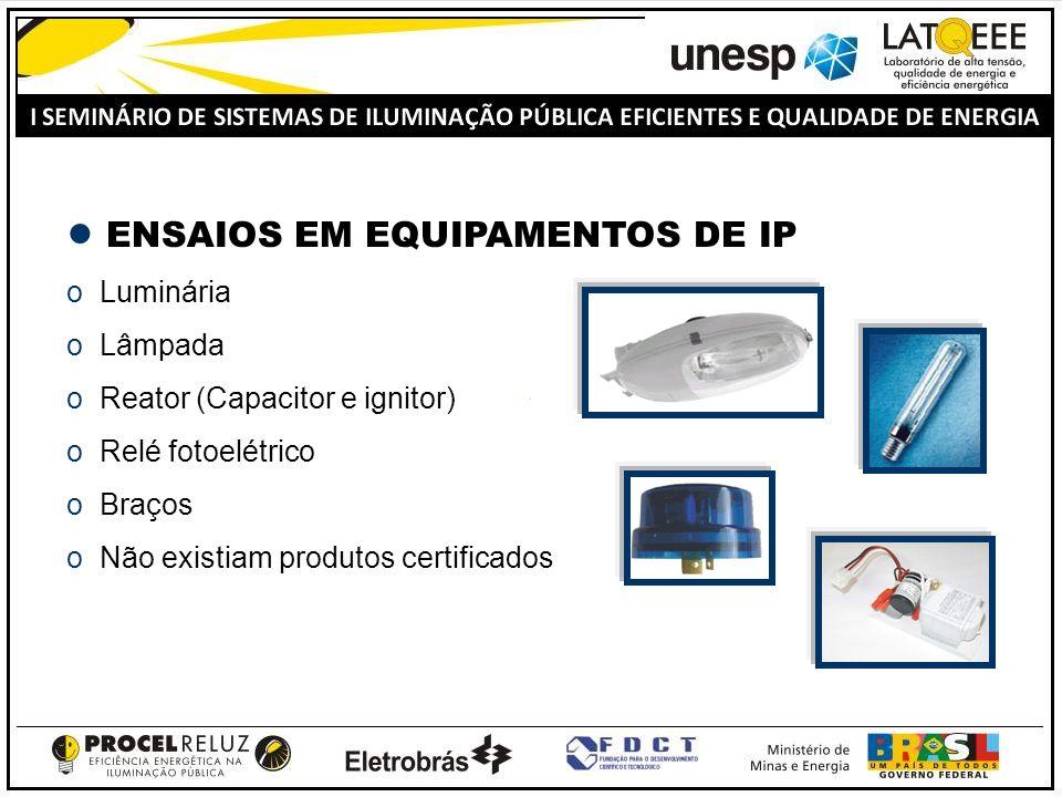 ENSAIOS EM EQUIPAMENTOS DE IP