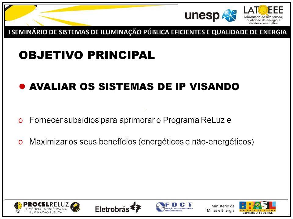 OBJETIVO PRINCIPAL AVALIAR OS SISTEMAS DE IP VISANDO