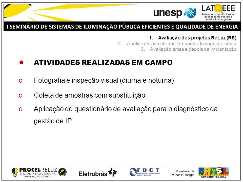 ATIVIDADES REALIZADAS EM CAMPO