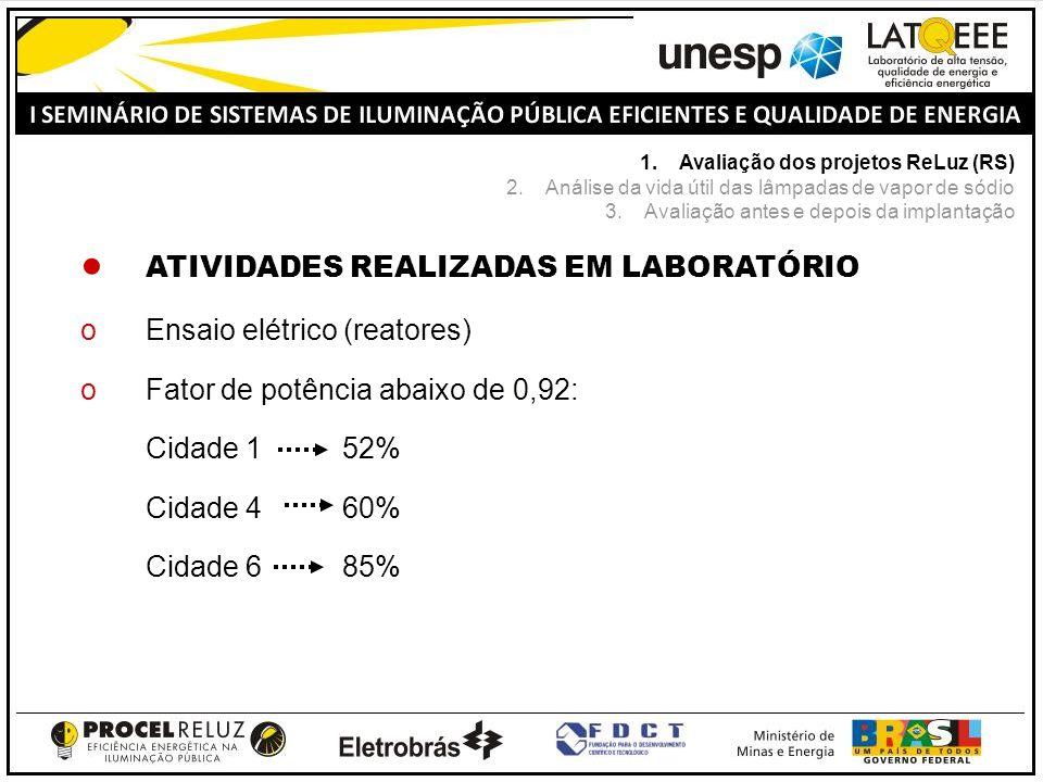 ATIVIDADES REALIZADAS EM LABORATÓRIO Ensaio elétrico (reatores)