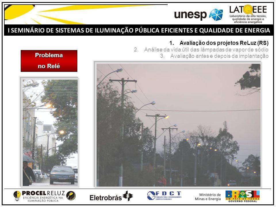 Problema no Relé Avaliação dos projetos ReLuz (RS)