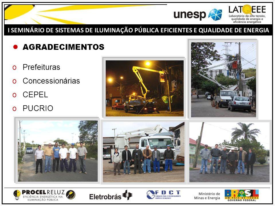 AGRADECIMENTOS Prefeituras Concessionárias CEPEL PUCRIO 77