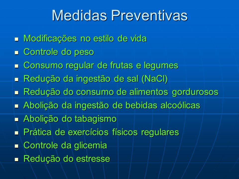 Medidas Preventivas Modificações no estilo de vida Controle do peso