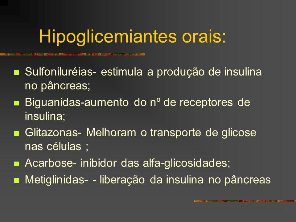 Hipoglicemiantes orais: