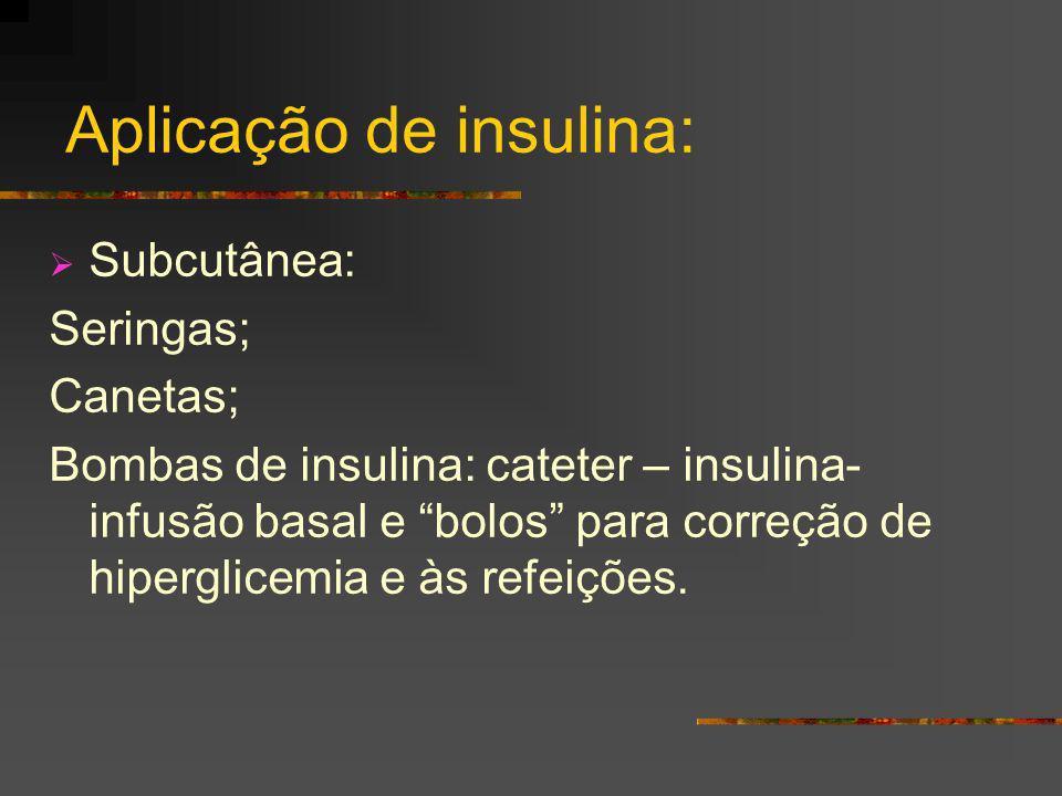 Aplicação de insulina: