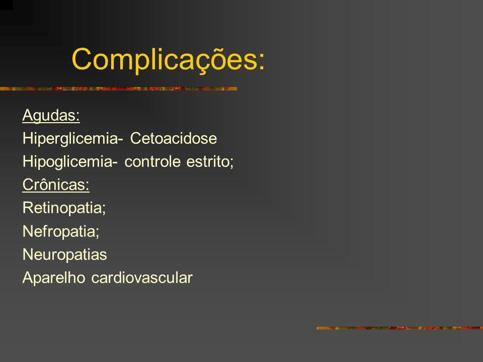 Complicações: Agudas: Hiperglicemia- Cetoacidose