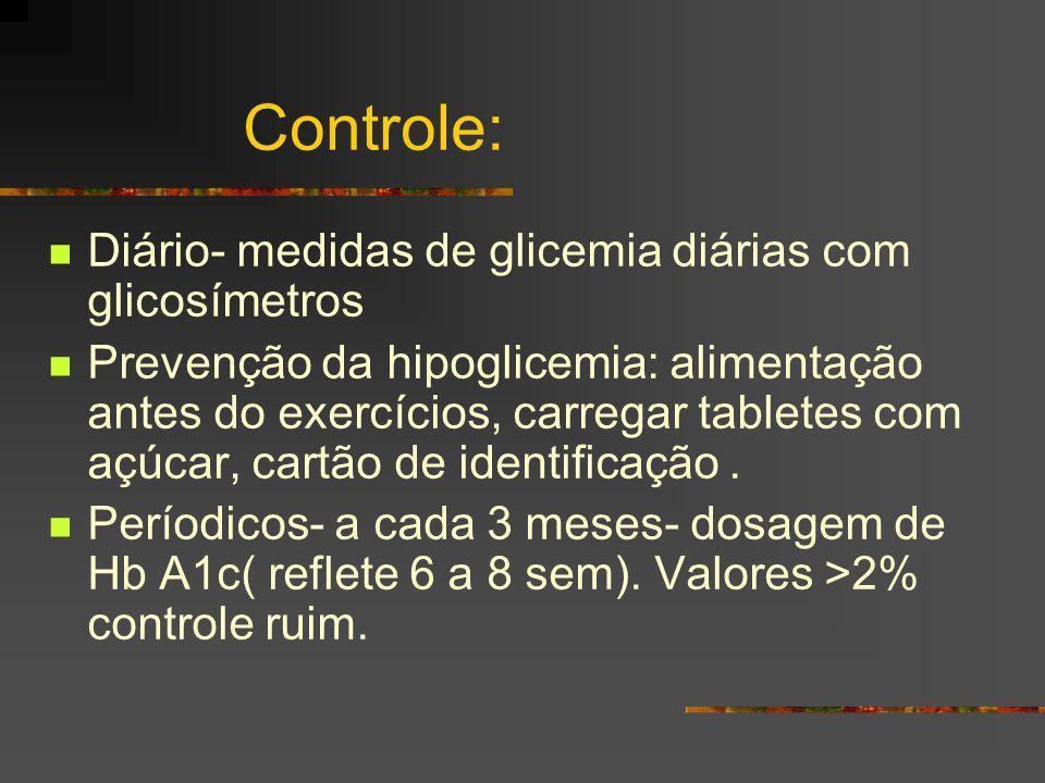 Controle: Diário- medidas de glicemia diárias com glicosímetros