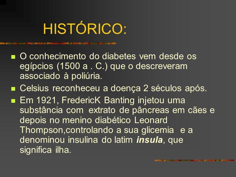 HISTÓRICO: O conhecimento do diabetes vem desde os egípcios (1500 a . C.) que o descreveram associado à poliúria.