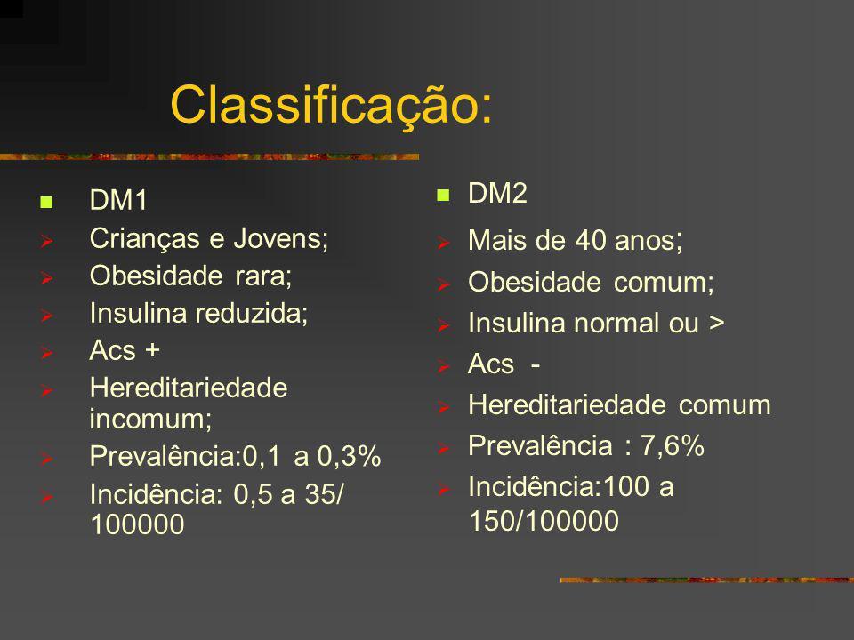 Classificação: DM2 Mais de 40 anos; Obesidade comum;