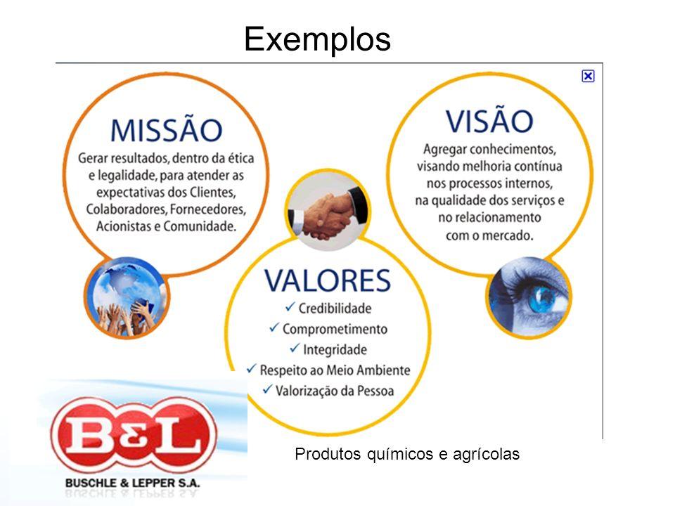 Exemplos Produtos químicos e agrícolas