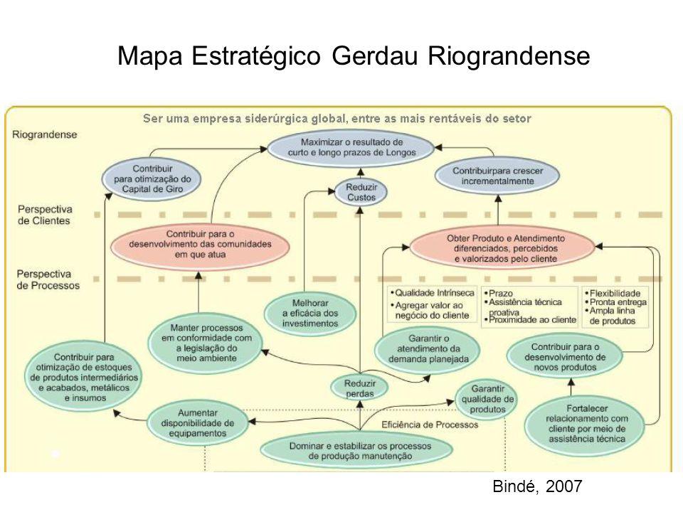 Mapa Estratégico Gerdau Riograndense