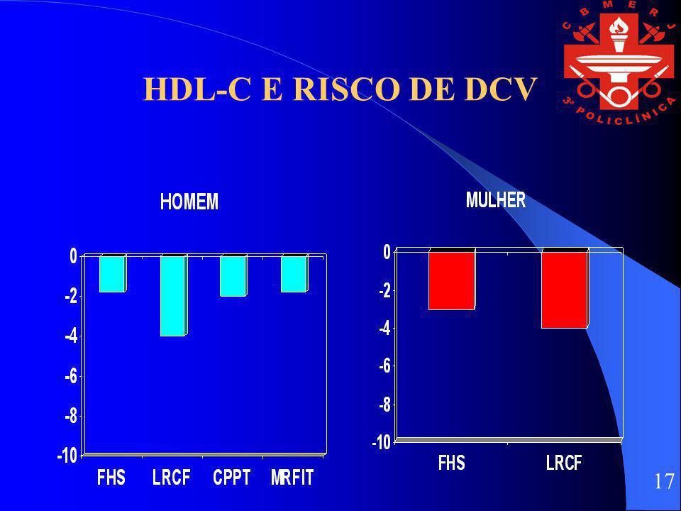HDL-C E RISCO DE DCV 17