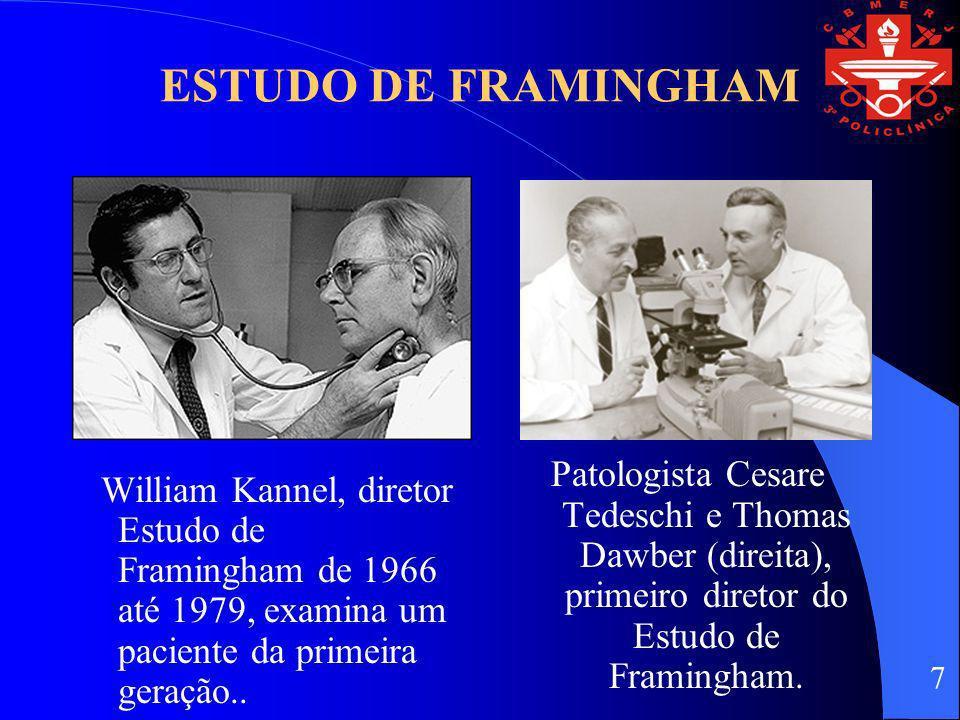 ESTUDO DE FRAMINGHAM William Kannel, diretor Estudo de Framingham de 1966 até 1979, examina um paciente da primeira geração..