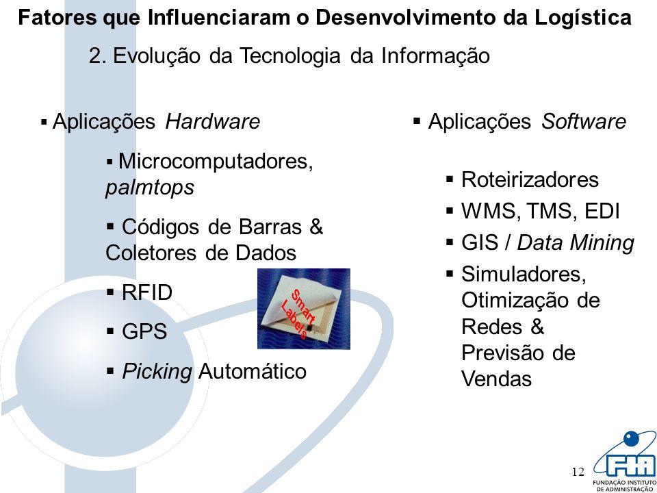 Fatores que Influenciaram o Desenvolvimento da Logística