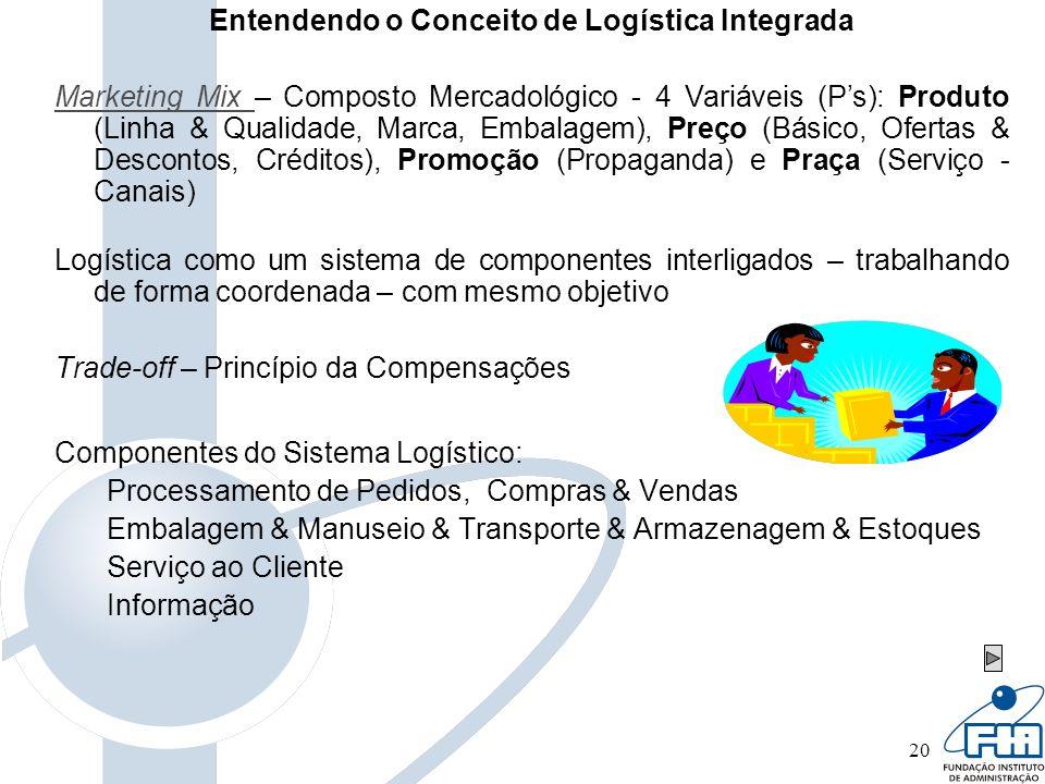 Entendendo o Conceito de Logística Integrada