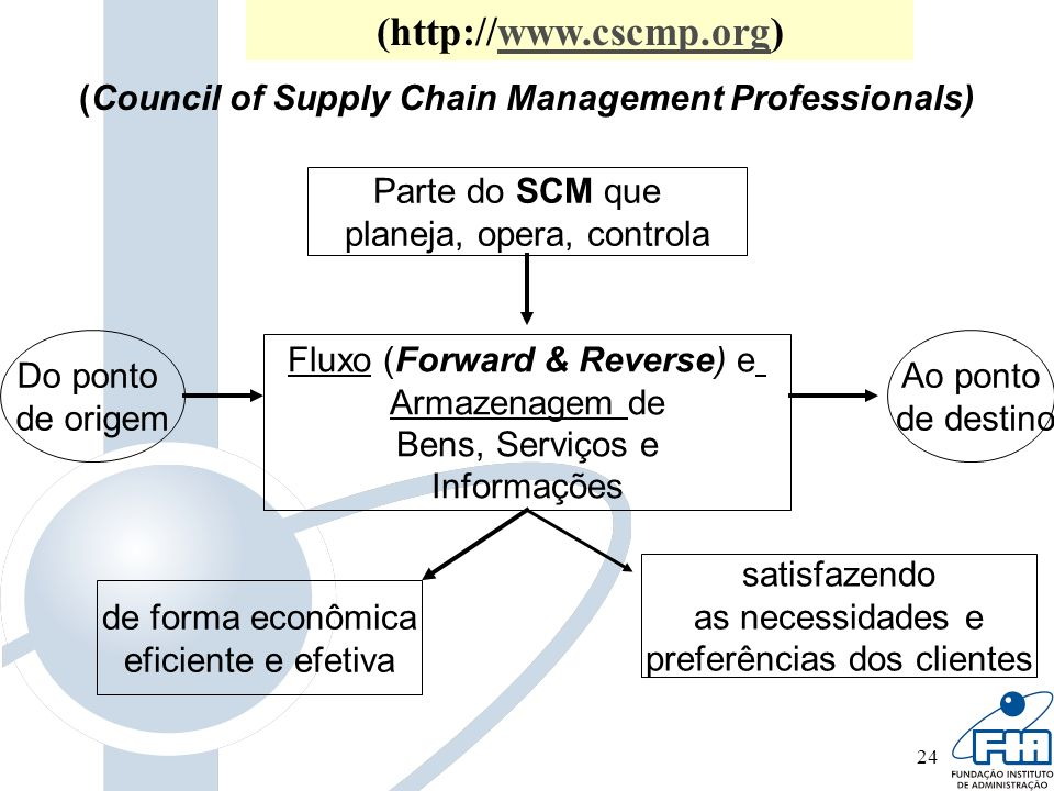 (Council of Supply Chain Management Professionals)