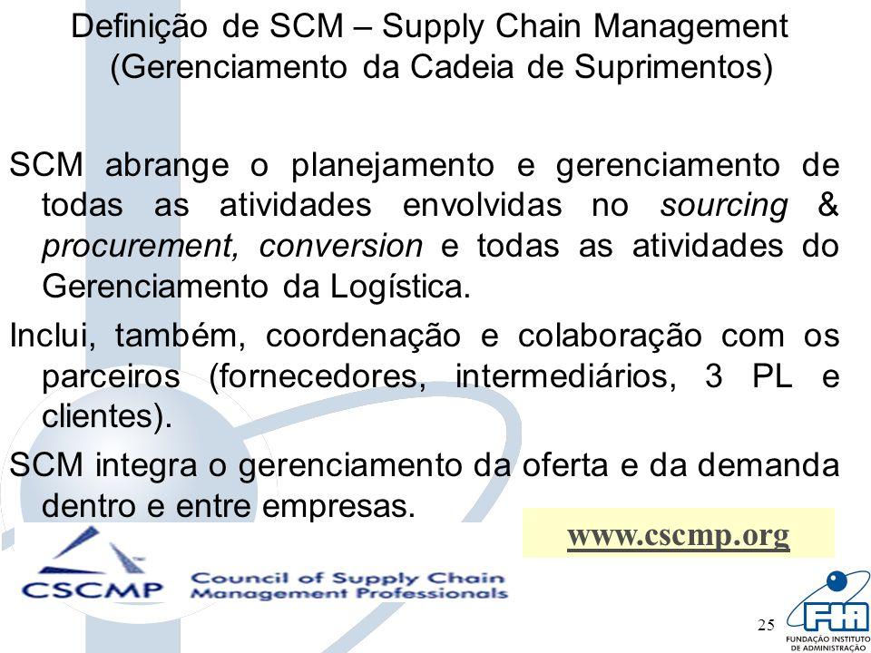 Definição de SCM – Supply Chain Management (Gerenciamento da Cadeia de Suprimentos)